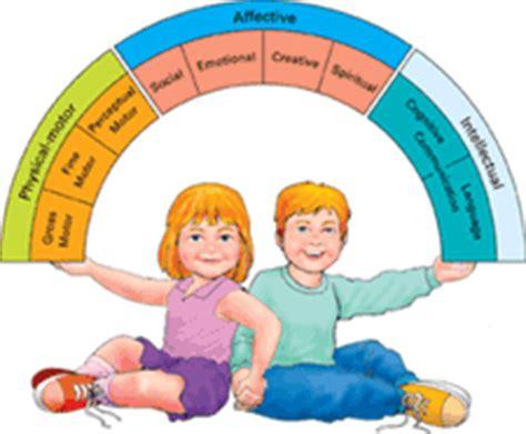 nature vs nurture in child development essay